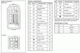 2005 mitsubishi endeavor fuse box mitsubishi wiring diagrams 2005 mitsubishi endeavor fuse box diagram 2005 mitsubishi galant fuse box diagram awesome captures simple wiring diagrams 2005 mitsubishi endeavor fuse