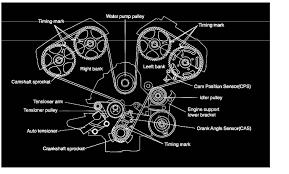 2005 kia sedona fuse box diagram elegant amazing 2007 kia sorento 2004 kia sedona fuse panel diagram 2005 kia sedona fuse box diagram unique kia sedona questions engine cargurus