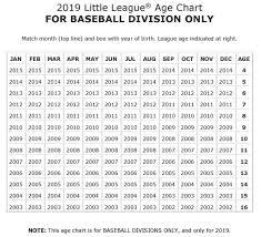 2019 Baseball Age Chart Baseball Age Chart