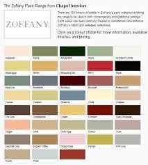 Zoffany Paint Colour Chart London Paint My Favourite Brands