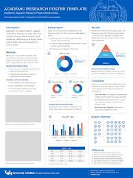 Research Poster Template Identity And Brand University