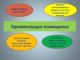 Химическая технология Википедия Химические технологии заказать  Автохимия Пермь Химические технологии
