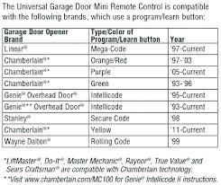 craftsman garage door keypad reset exterior garage door opener craftsman garage door keypad reset garage doors