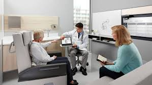 doctors office furniture. transforming the exam room doctors office furniture e