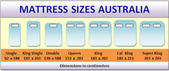Bed Sizes And Mattress Sizes Chart What Are The Standard