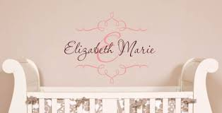 Small Picture Winsome Design Name Wall Art Fresh Ideas DIY Nursery Letters Baby