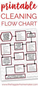 Bathroom Cleaning Flow Chart Printable Cleaning Flow Chart The Happier Homemaker