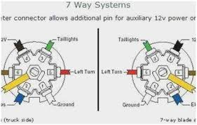chevy silverado trailer wiring wiring diagram inside 7 pin trailer plug wiring diagram for chevy trucks share circuit 2008 chevy silverado trailer wiring diagram chevy silverado trailer wiring