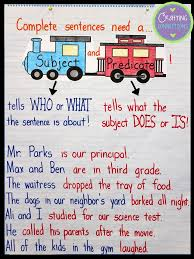 Crafting Connections: Subjects & Predicates Anchor Chart