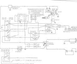 1995 softail wiring diagram name views size 1995 harley davidson 2005 softail wiring diagram 1995 softail wiring diagram wiring diagram sportsman schematic diagram wiring sportsman wiring diagram 1995 heritage softail