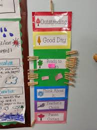 Owl Behavior Clip Chart 20 Behavior Clip Pictures And Ideas On Weric