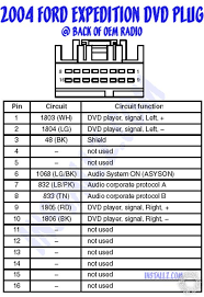2004 ford expedition stereo harness 2004 ford f150 stereo wiring diagram at 2004 Ford F150 Stereo Wiring Harness