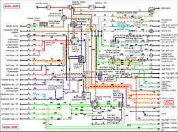land rover series 3 indicator wiring diagram land discover your land rover series 2 diesel wiring diagram nodasystech