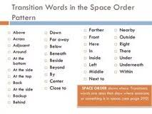 Transition word list to show possible words to use   Transition     Transition words for an informative paragraph