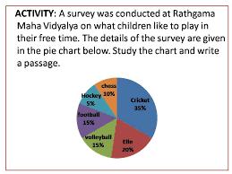 How To Describe A Pie Chart In Words English Model Activities O L Describing Graphs