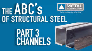 Abcs Of Structural Steel Part 3 Channels Metal Supermarkets