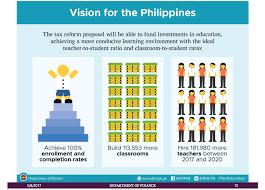 Marriage is sacred and a must. Position Paper Philippine Tax Reform Should Benefit Children And Youth Child Rights Coalition Asia
