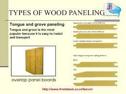 Plank Paneling; 3. ...