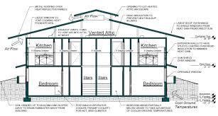 How To Build Storage Container Homes Ideas About Container House Plans On Pinterest Container Sea 3 2 1