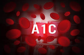 A1c Levels Chart A1c Levels Chart How To Manage Your Diabetes Diabetes