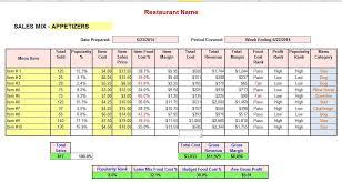 Sales Mix Definition Menu Mix For Chefs Chefs Resources