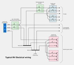 handbook rv mains power caravan and motorhome on tour rv wiring 1