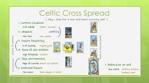 reading tarot cards sle readings celtic cross spread