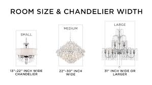 a chart with small medium and large chandelier sizes according to room size