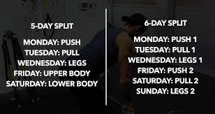 5 Day Workout Chart Best Workout Split Training Routines For Upper And Lower Body