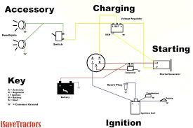 diagram pollak ignition switch wiring at afif Typical Ignition Switch Wiring Diagram diagram pollak ignition switch wiring at