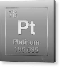 Periodic Table Of Elements - Platinum - Pt - Platinum On Platinum ...