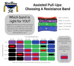 Pull Up Band Assistance Chart How To Attach A Neeboofit Resistance Pull Up Band To A Pull