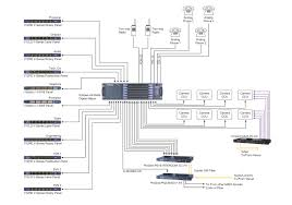 directv wiring diagram whole home dvr new perfect direct tv wiring diagram 36 with additional how