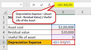 Depreciation Expense Formula How To Calculate Depreciation