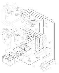 Club car battery wiring diagram volt gas 12v ds 1998 48 2003 1994 1280