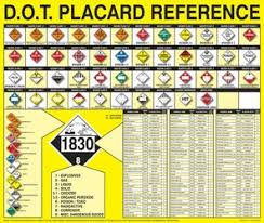 Information Poster Dot Placard Chart Alliance Safety Inc