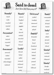 essay essaytips descriptive essay meaning college application essay essaytips cv writing tips using apa format sample of narrative story