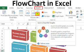 What Does A Flow Chart Look Like Flowchart In Excel Step By Step Guide To Create Flow Chart