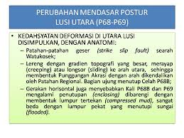 Hasil gambar untuk Watukosek fault Patahan Watukosek Lusi