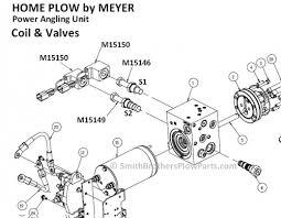 cartridge valve s s s s s s fits cartridge valve s1 s3 s4 s6 s7 s8 fits meyer e 72 v 70 v 71 home plow by meyer
