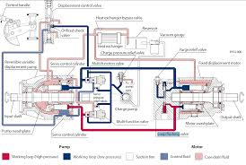 danfoss 2 port motorised valve wiring diagram danfoss danfoss 2 port motorised valve wiring diagram wiring diagram on danfoss 2 port motorised valve wiring