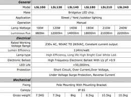 exterior led lighting specifications. led street lights specifications exterior led lighting h
