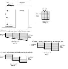 building a fence on uneven ground which style of fence install a wood fence on uneven