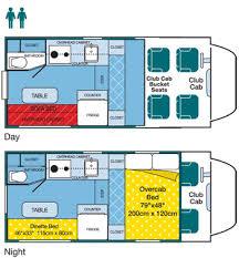 campervan floor plans