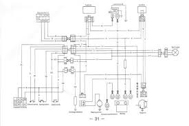 atv wiring diagram further chinese wheeler ignition wiring 50cc wiring harness diagram 50cc get image about wiring diagram