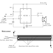 rs232 connector diagram images db9 serial to usb wiring diagram water alarm circuit electronics solution electrical lesson