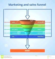 Sales Funnel Spreadsheet And Template Excel Source Pipeline