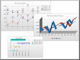Php Charting Software Teechart For Php By Steema Software The Php Charting
