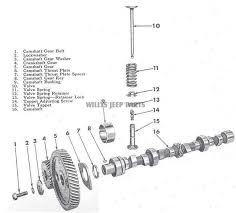 chain drive block the cj2a page forums edited by clone421 10 oct 2013 at 2 31pm