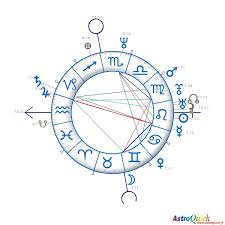 Barack Obama Natal Chart Personalized Horoscope Astrology Birth Chart Report